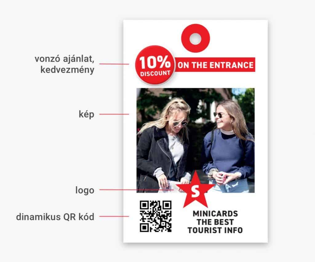 Információk Minicards kártya elején