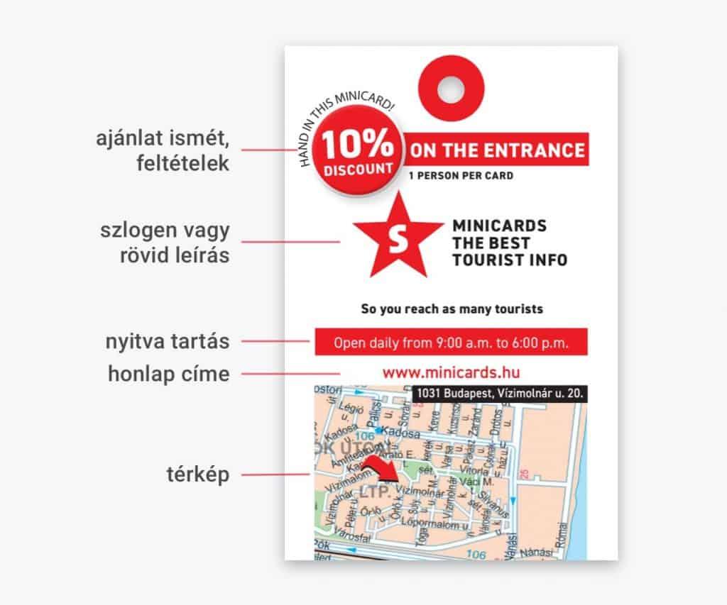 Információk Minicards kártya hátán